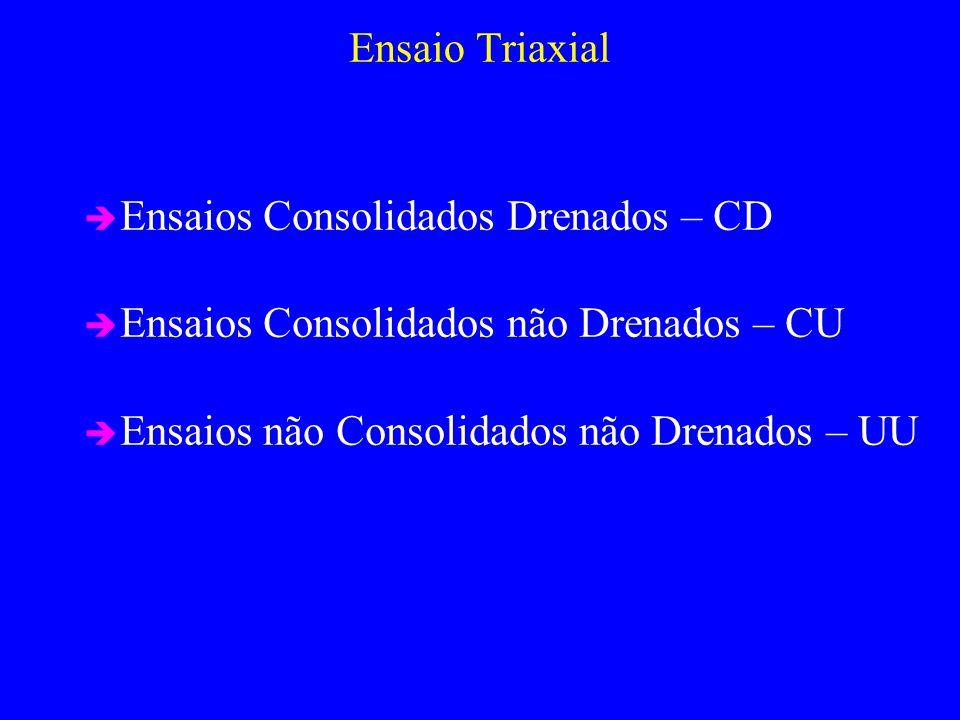 Ensaio Triaxial Ensaios Consolidados Drenados – CD.