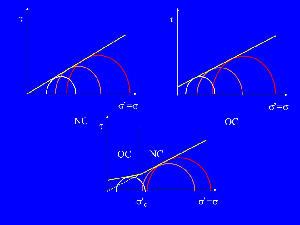 s'=s t NC s'=s t OC s'=s t OC NC s'c