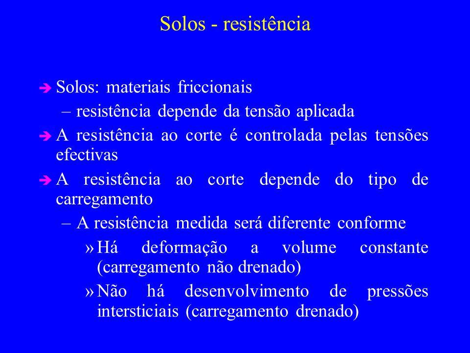 Solos - resistência Solos: materiais friccionais