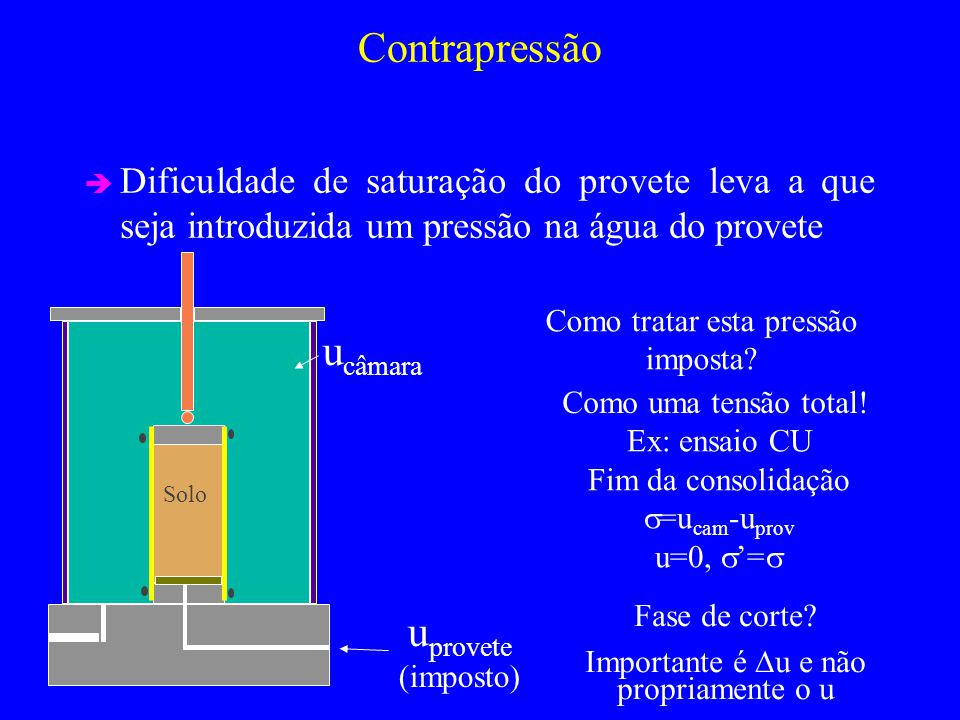 Contrapressão ucâmara uprovete (imposto)