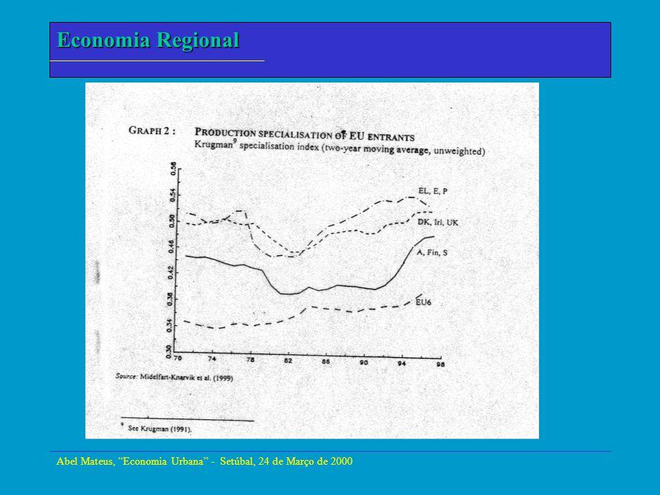 Economia Regional Abel Mateus, Economia Urbana - Setúbal, 24 de Março de 2000