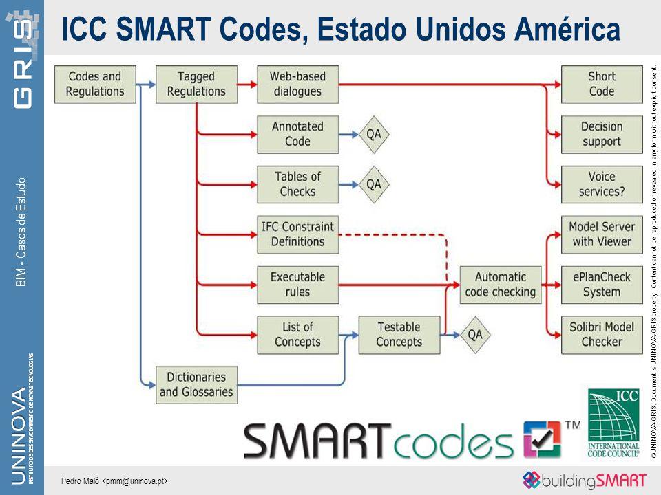 ICC SMART Codes, Estado Unidos América