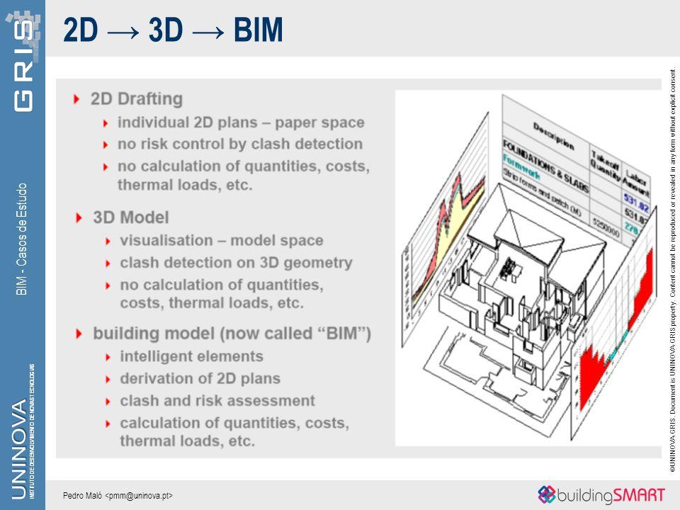 2D → 3D → BIM BIM - Casos de Estudo Pedro Maló <pmm@uninova.pt>