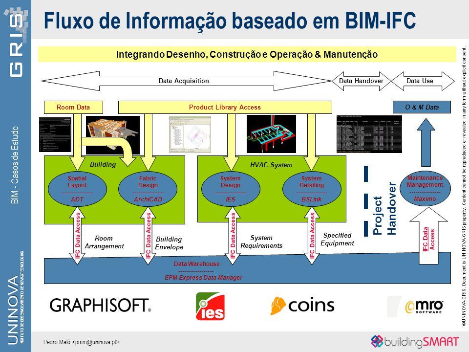 Fluxo de Informação baseado em BIM-IFC