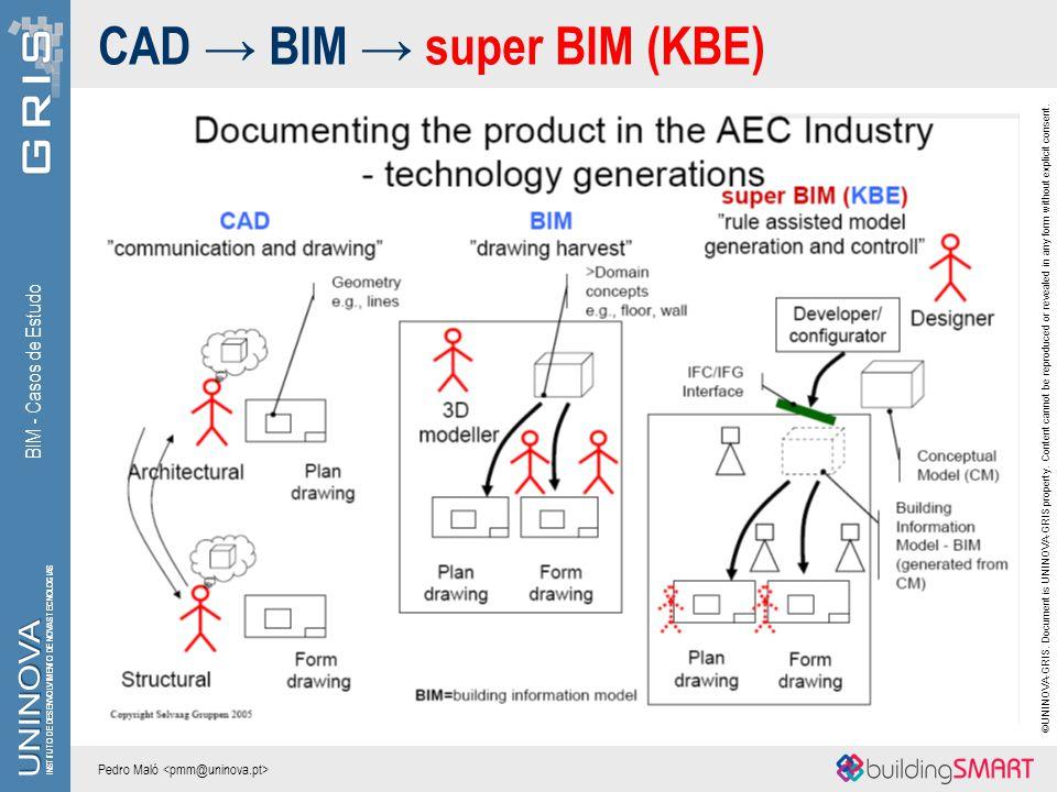 CAD → BIM → super BIM (KBE)