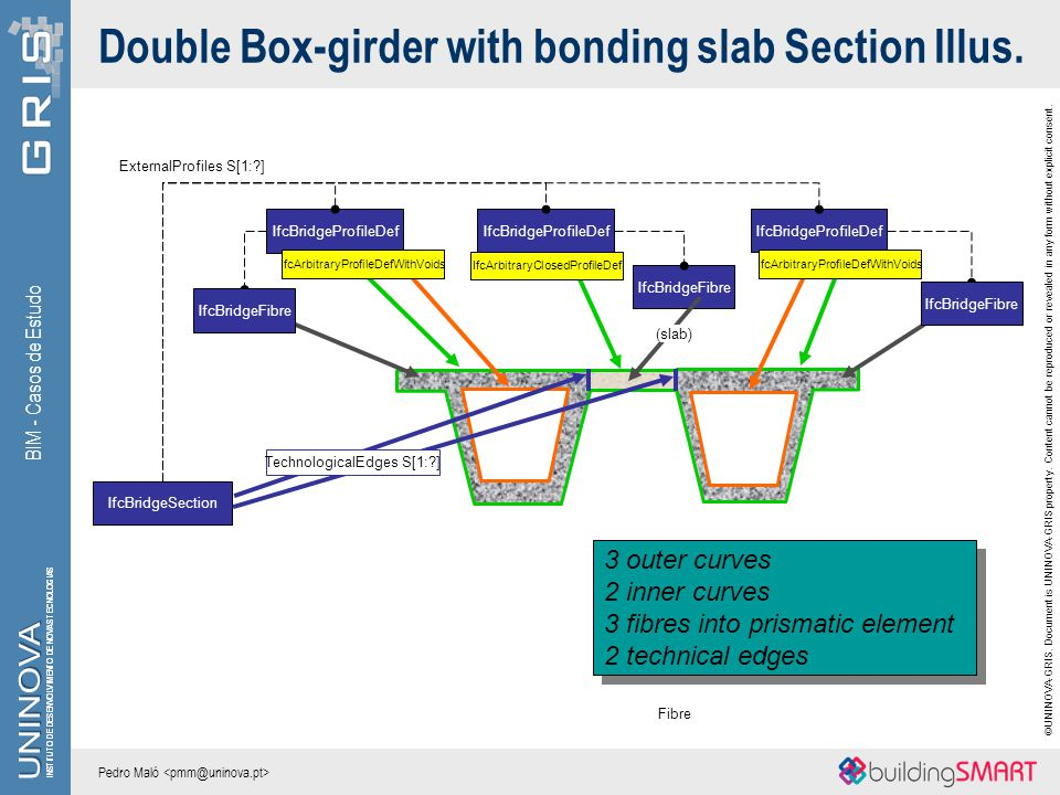 Double Box-girder with bonding slab Section Illus.