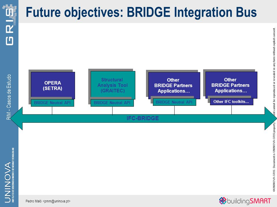 Future objectives: BRIDGE Integration Bus