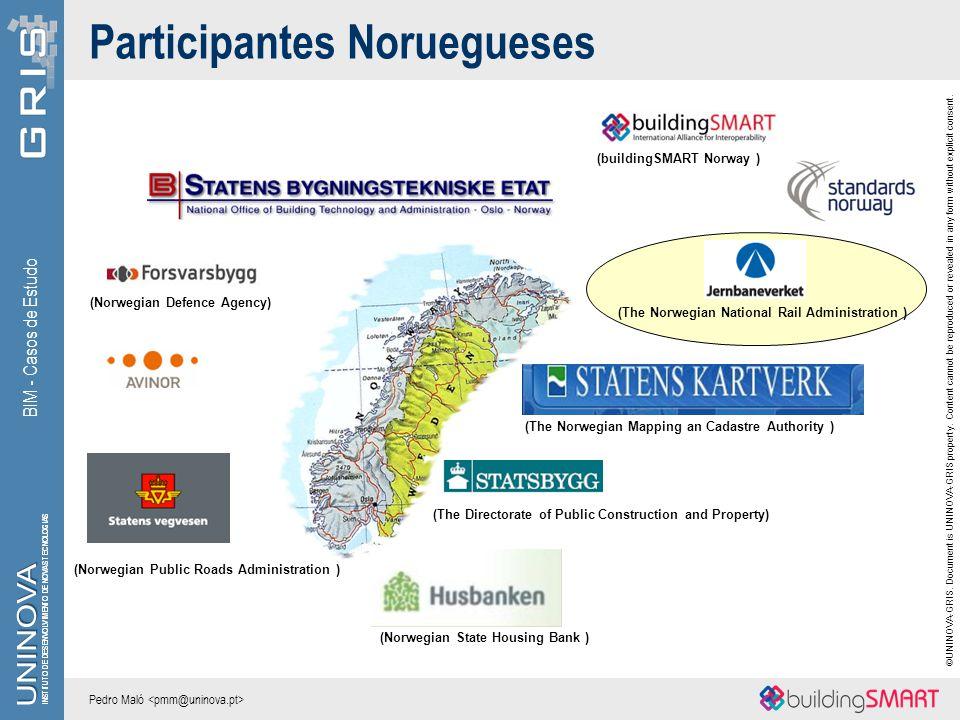 Participantes Noruegueses
