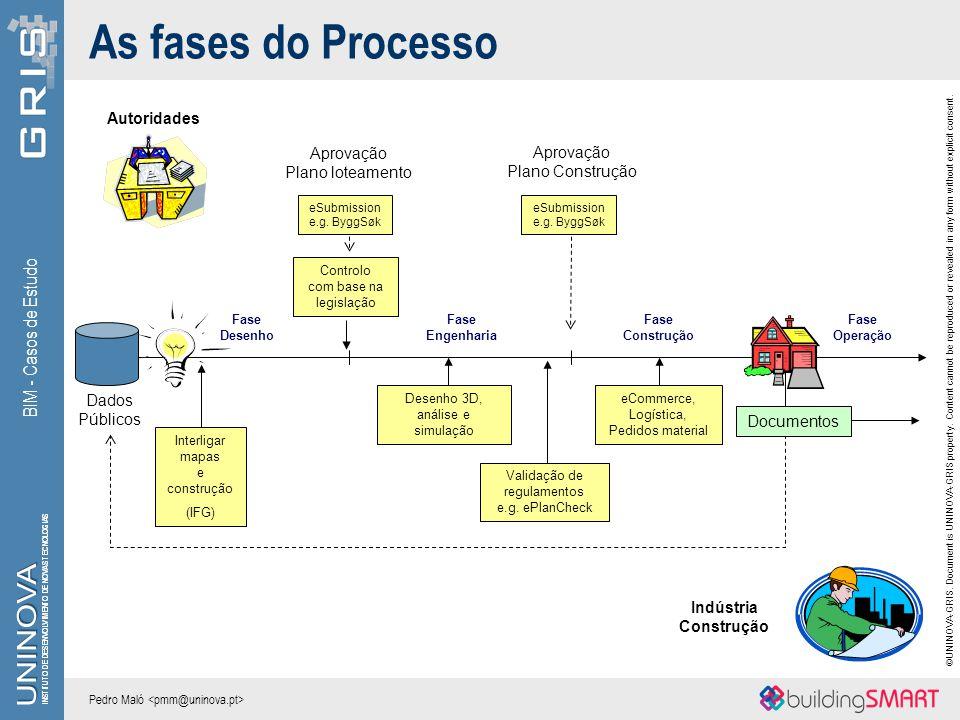 As fases do Processo BIM - Casos de Estudo Autoridades