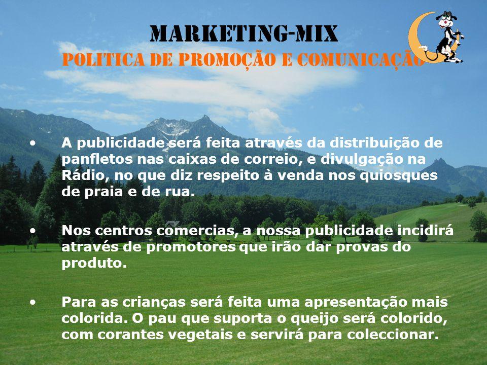 Marketing-Mix Politica de promoção e comunicação
