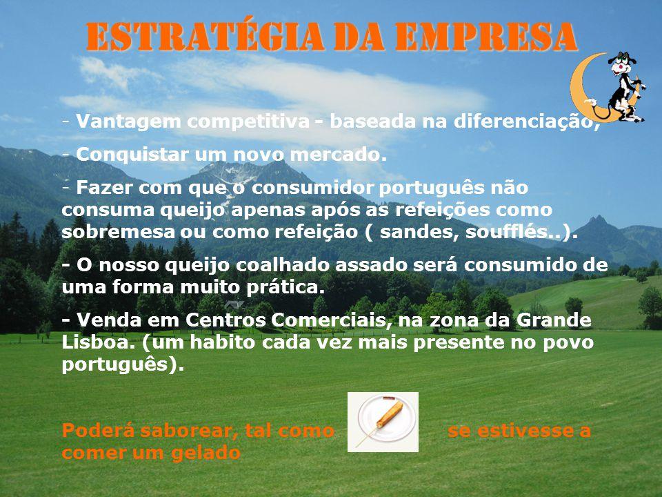 Estratégia da Empresa Vantagem competitiva - baseada na diferenciação;