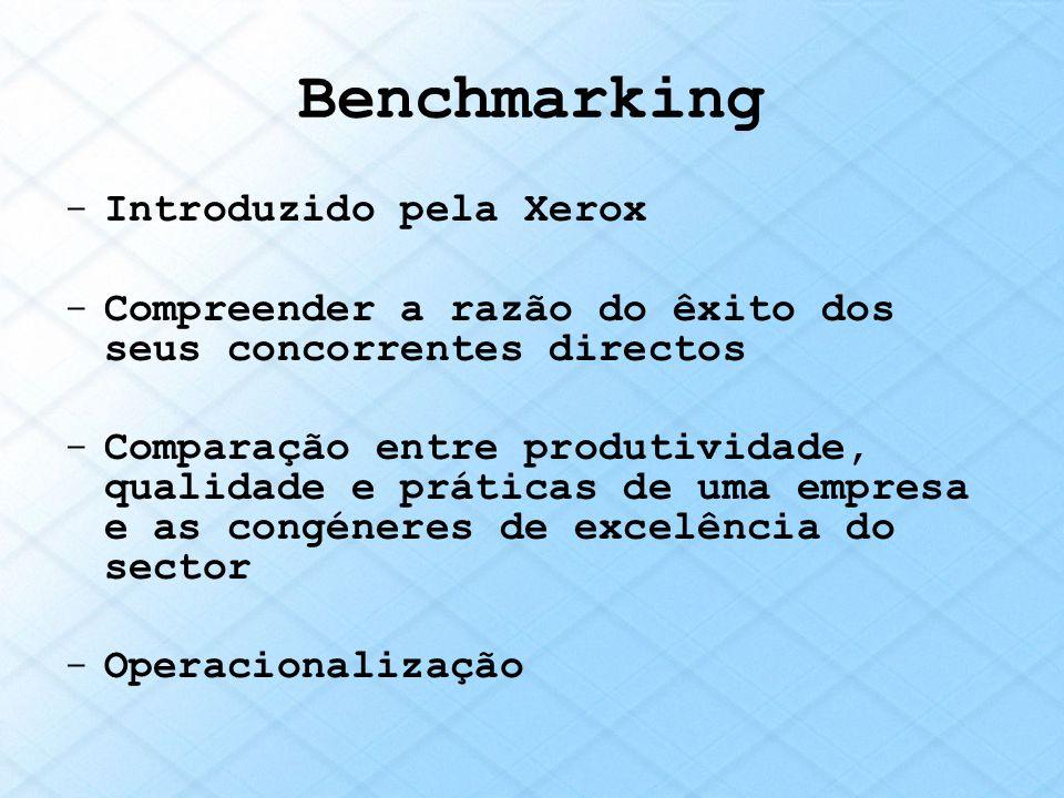 Benchmarking Introduzido pela Xerox