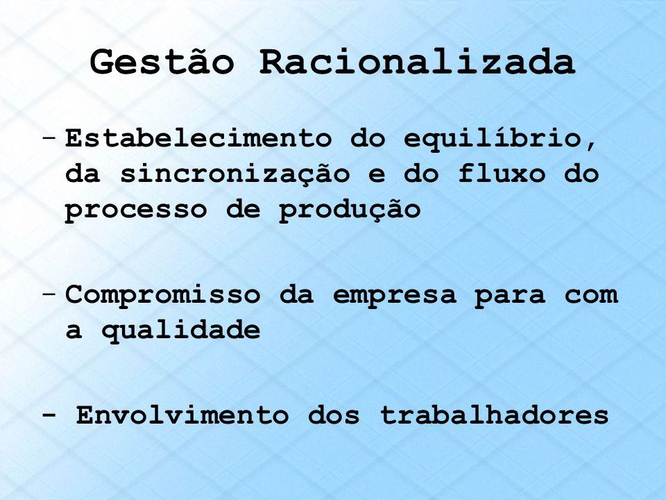 Gestão Racionalizada Estabelecimento do equilíbrio, da sincronização e do fluxo do processo de produção.