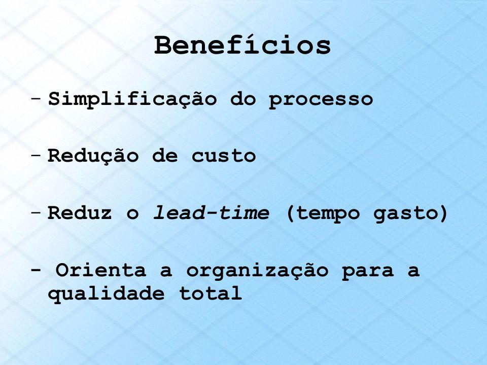 Benefícios Simplificação do processo Redução de custo