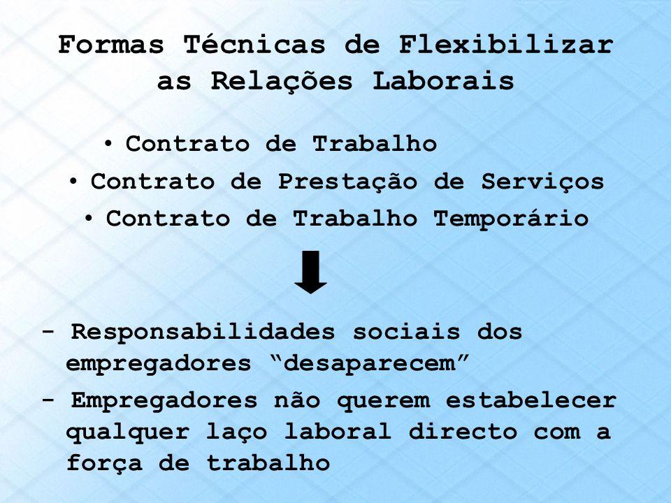 Formas Técnicas de Flexibilizar as Relações Laborais