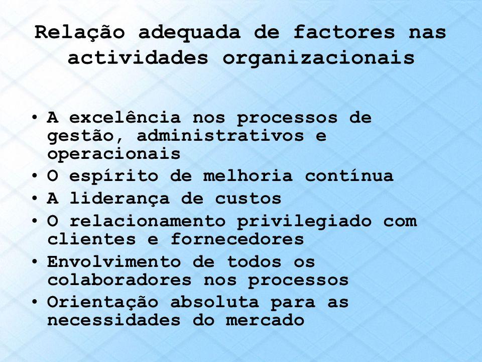 Relação adequada de factores nas actividades organizacionais