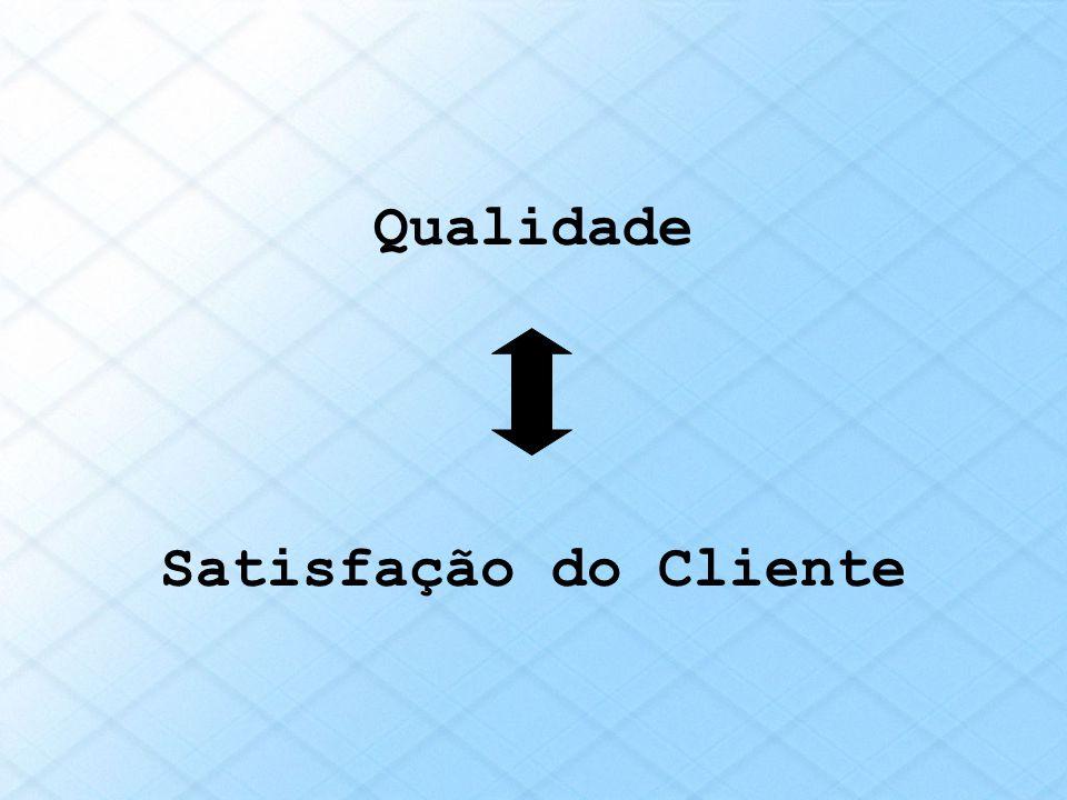 Qualidade Satisfação do Cliente