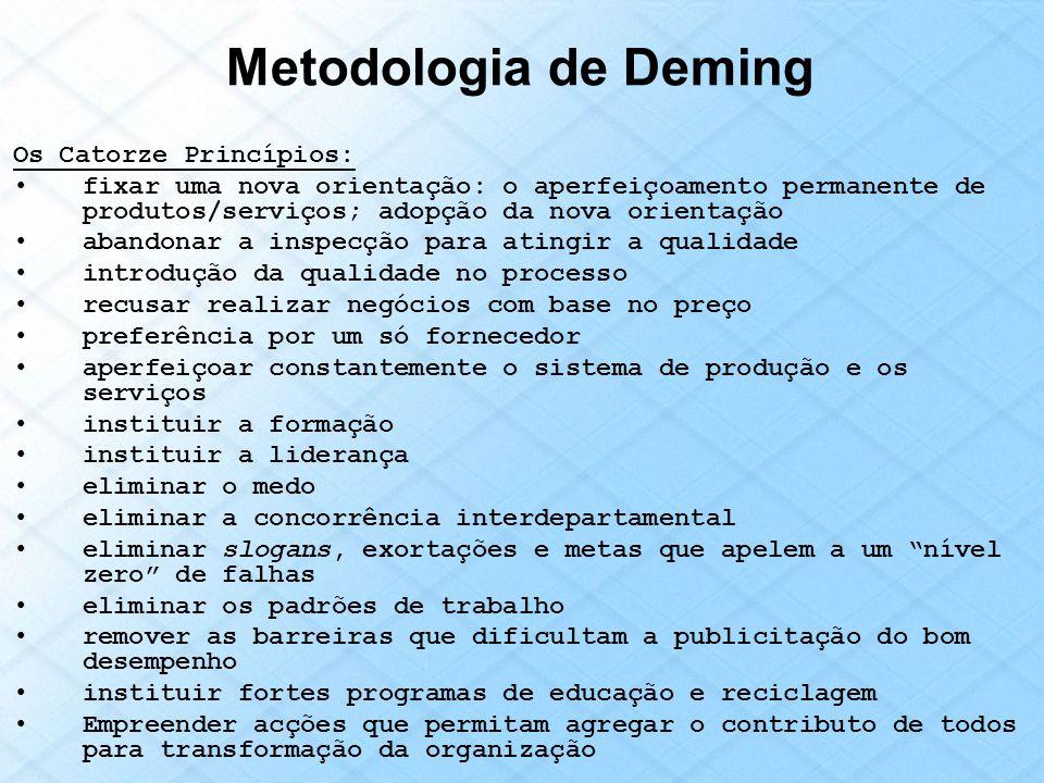 Metodologia de Deming Os Catorze Princípios: