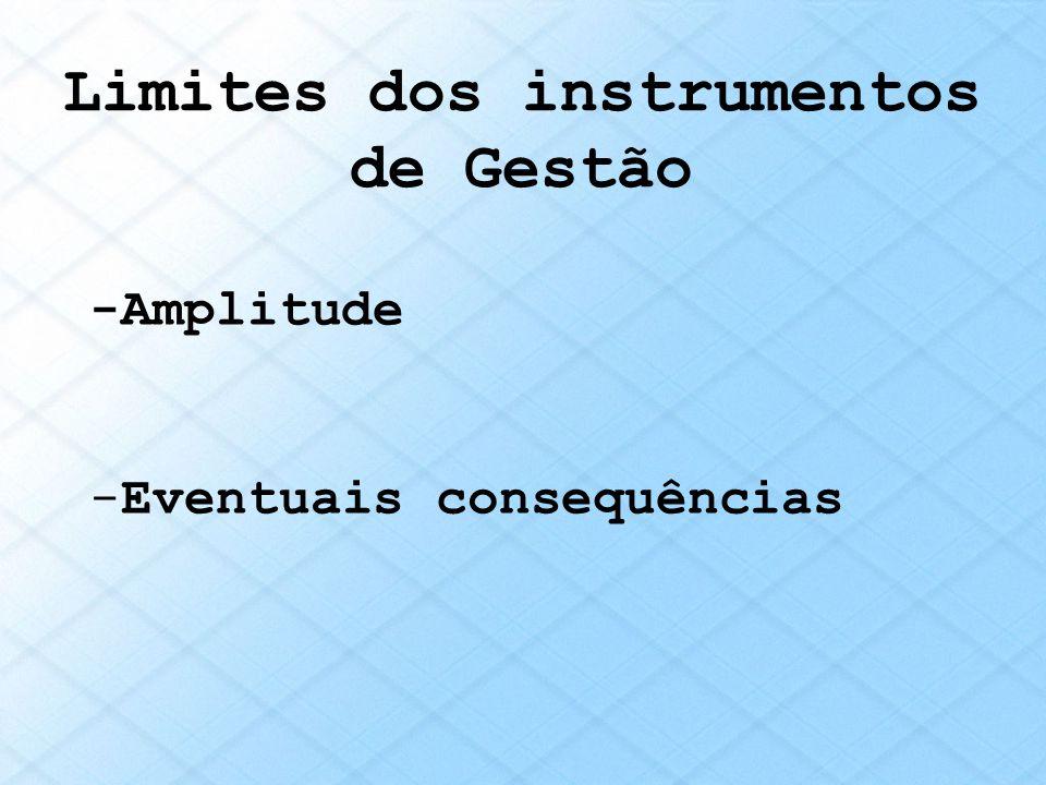 Limites dos instrumentos de Gestão