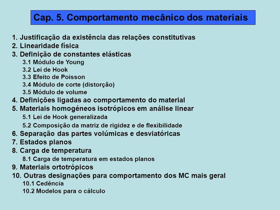 Cap. 5. Comportamento mecânico dos materiais