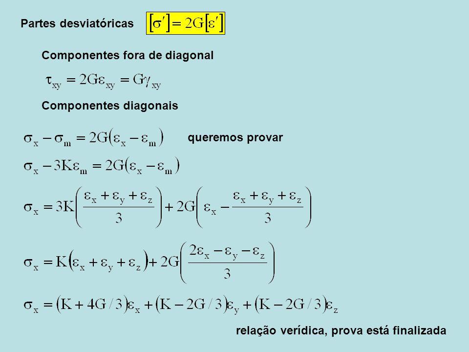 Partes desviatóricas Componentes fora de diagonal.