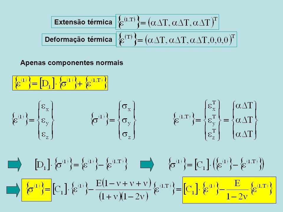 Extensão térmica Deformação térmica Apenas componentes normais