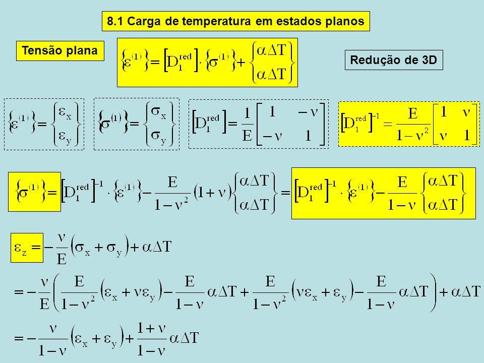 8.1 Carga de temperatura em estados planos