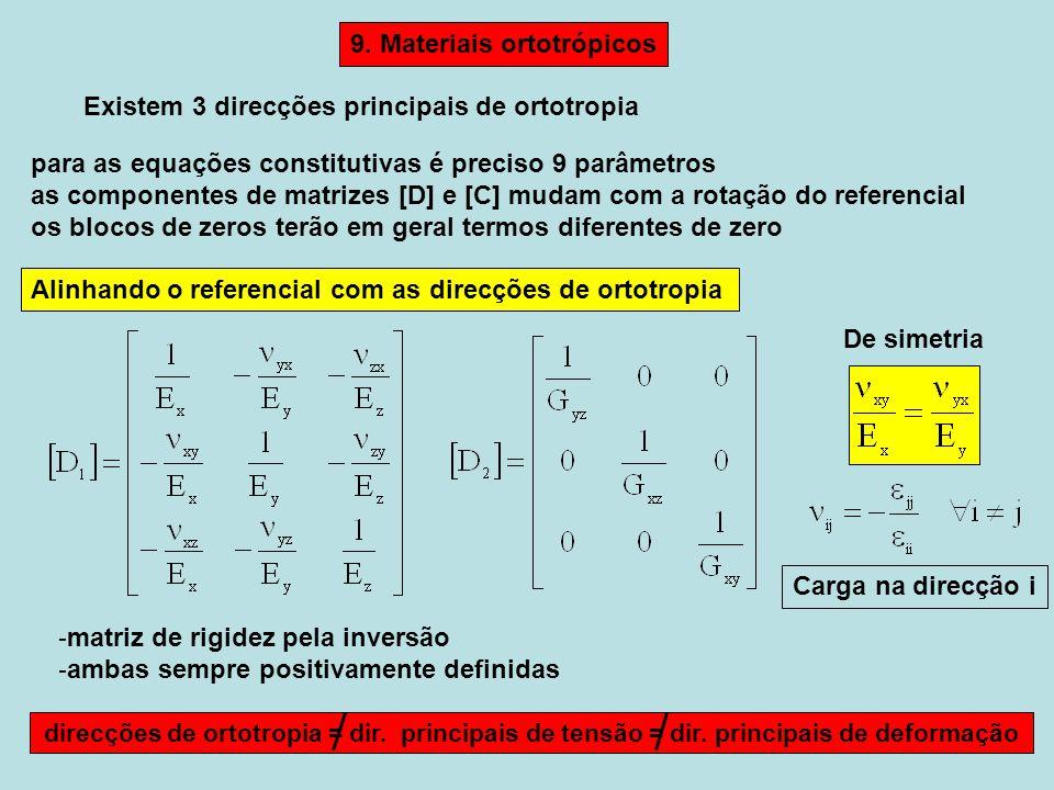 9. Materiais ortotrópicos