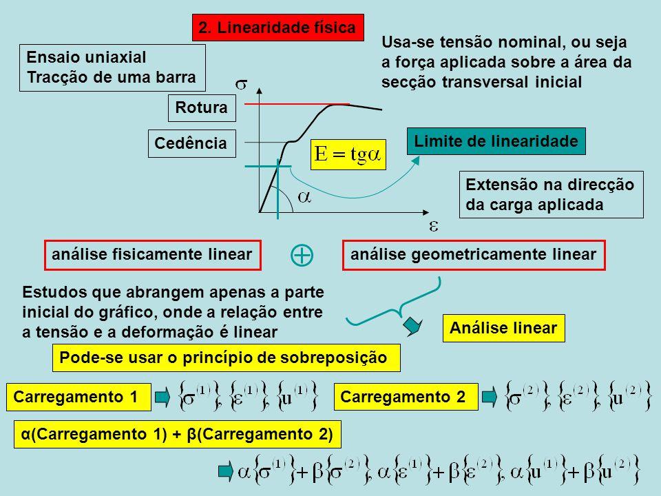 análise geometricamente linear