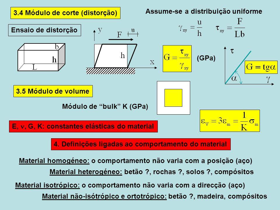 3.4 Módulo de corte (distorção)