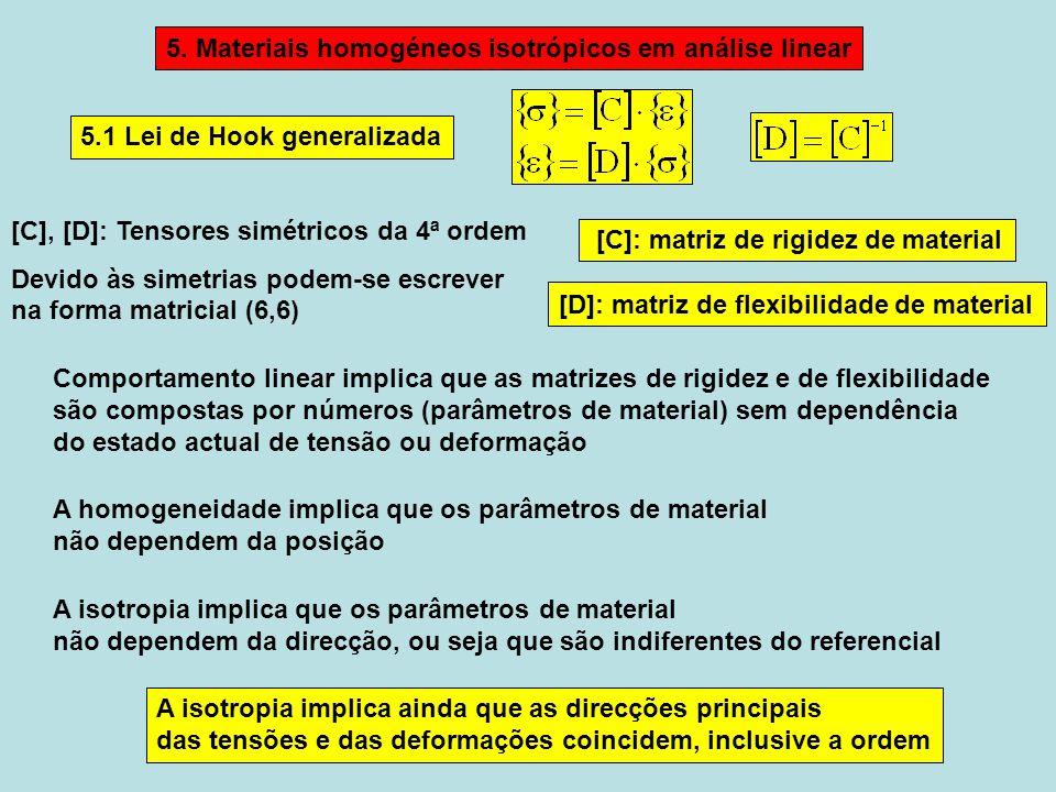 5. Materiais homogéneos isotrópicos em análise linear