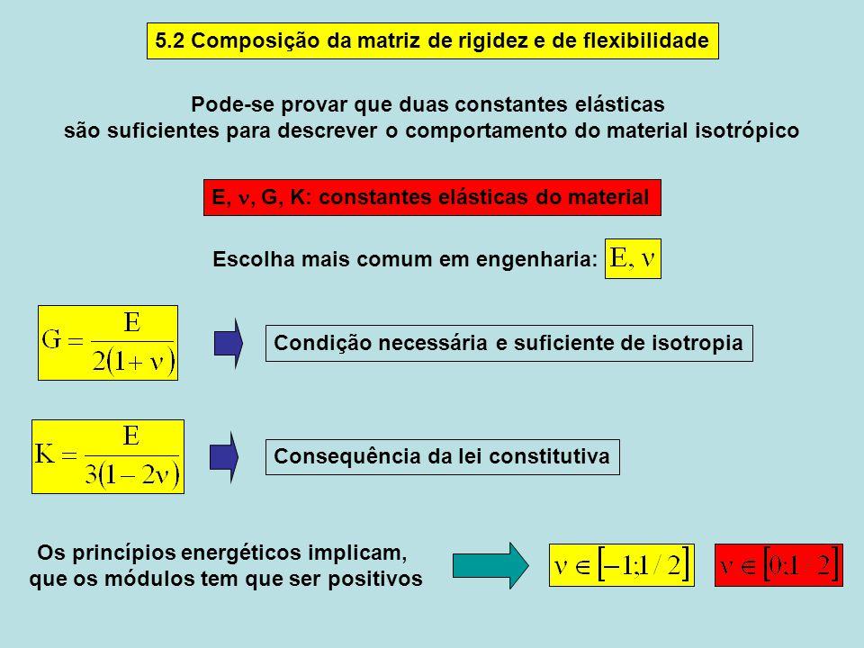 são suficientes para descrever o comportamento do material isotrópico