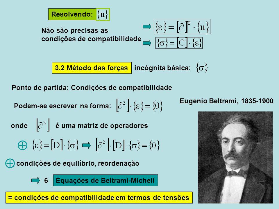 Resolvendo: Não são precisas as. condições de compatibilidade. 3.2 Método das forças. incógnita básica: