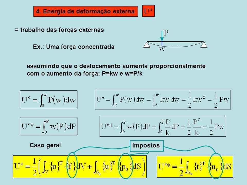 4. Energia de deformação externa