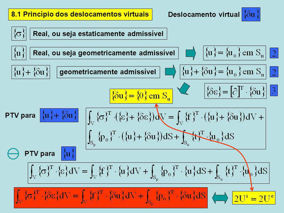8.1 Princípio dos deslocamentos virtuais