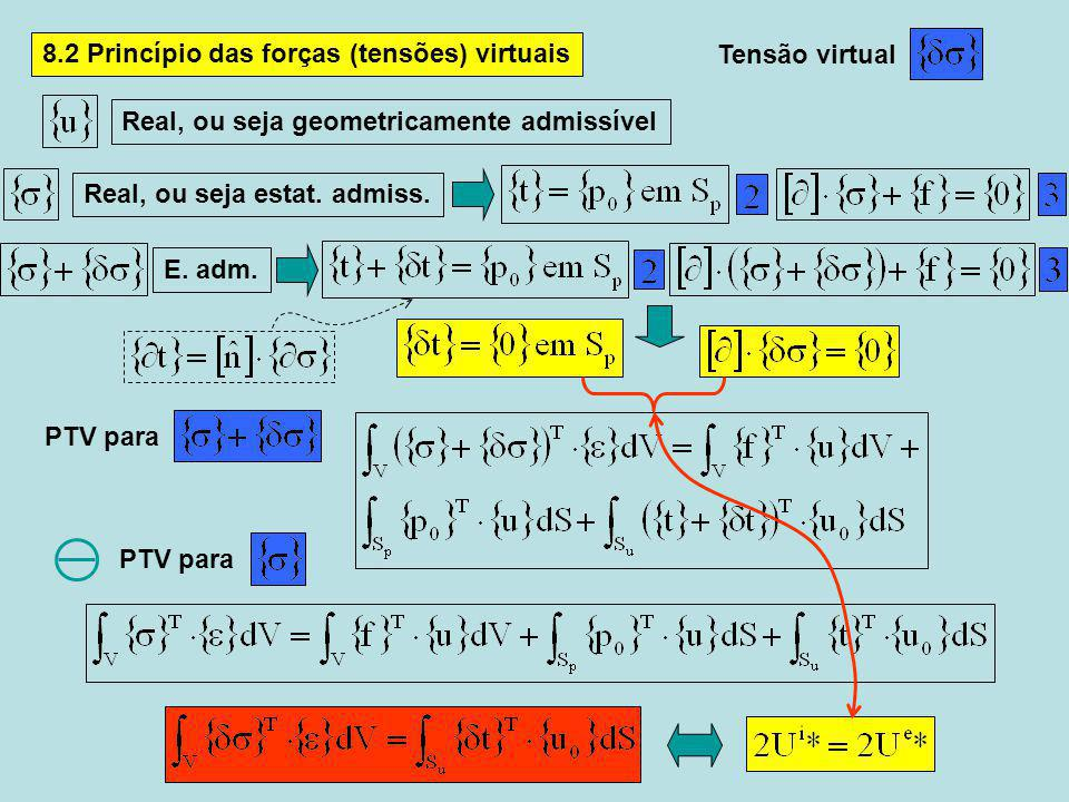 8.2 Princípio das forças (tensões) virtuais