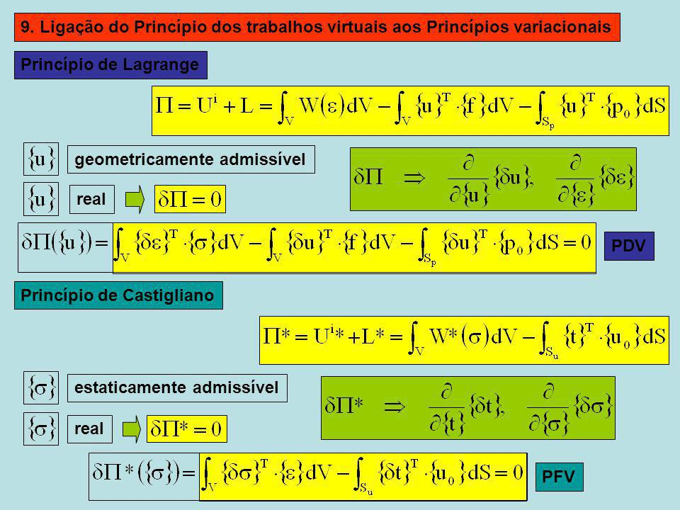 9. Ligação do Princípio dos trabalhos virtuais aos Princípios variacionais