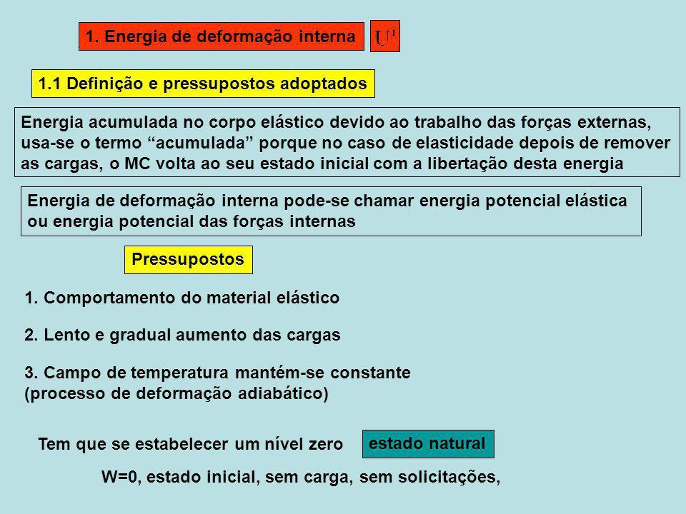 1. Energia de deformação interna