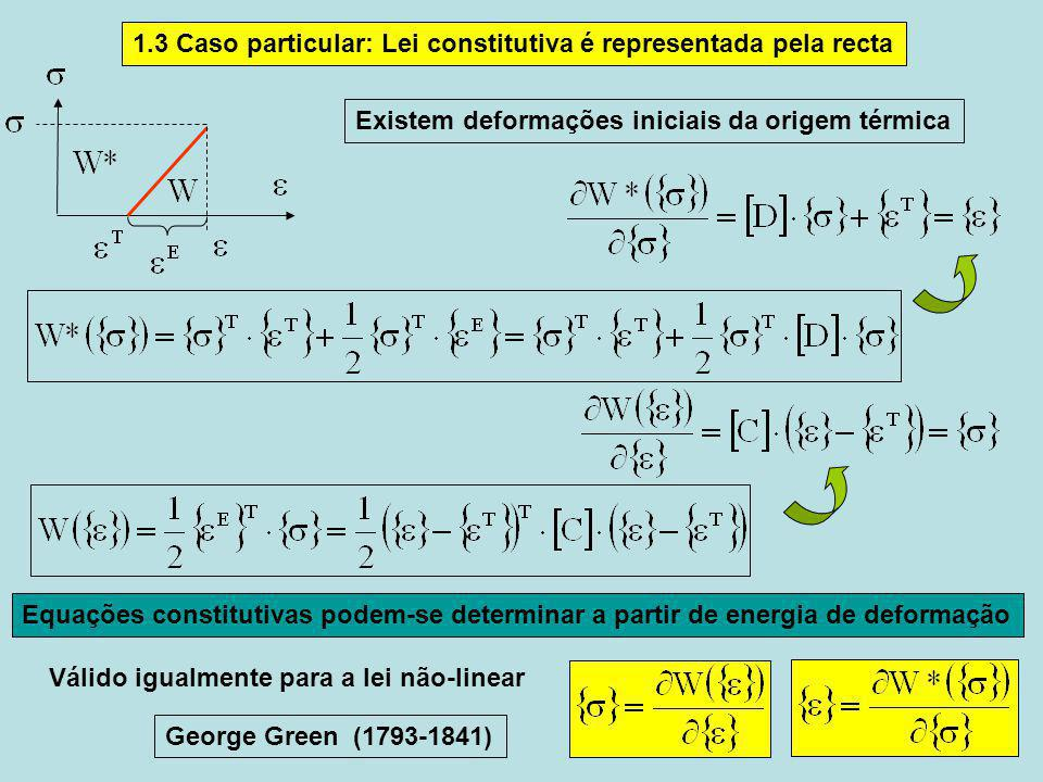 1.3 Caso particular: Lei constitutiva é representada pela recta