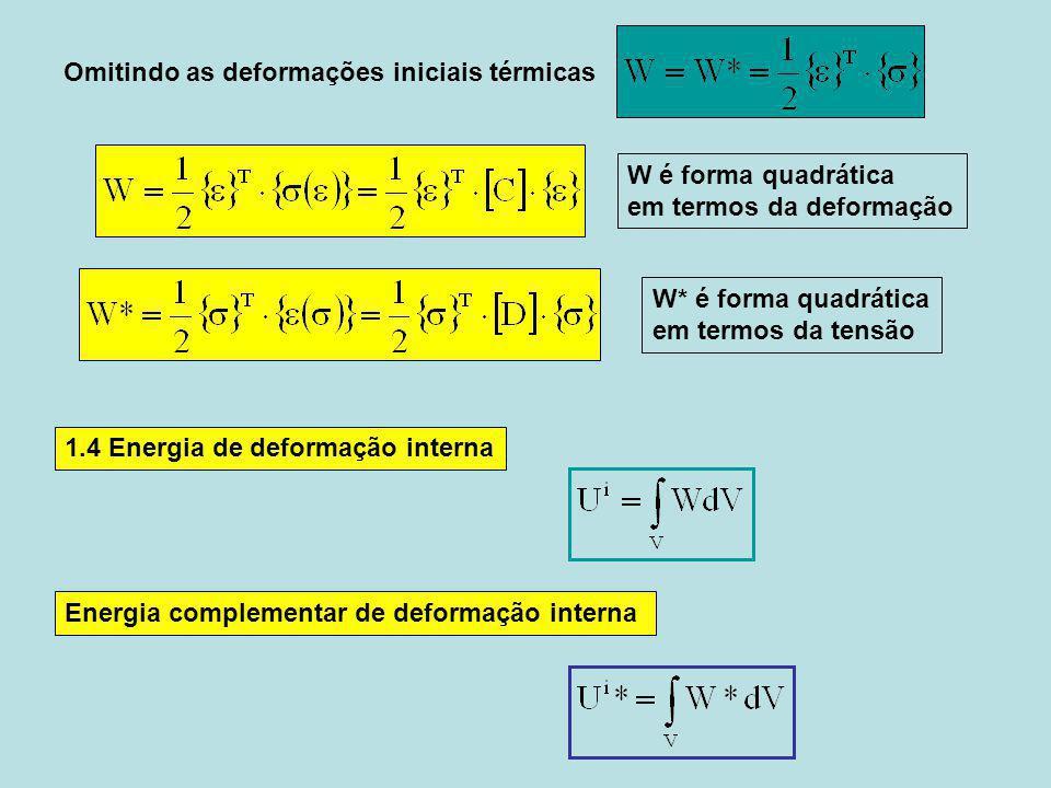 Energia complementar de deformação interna