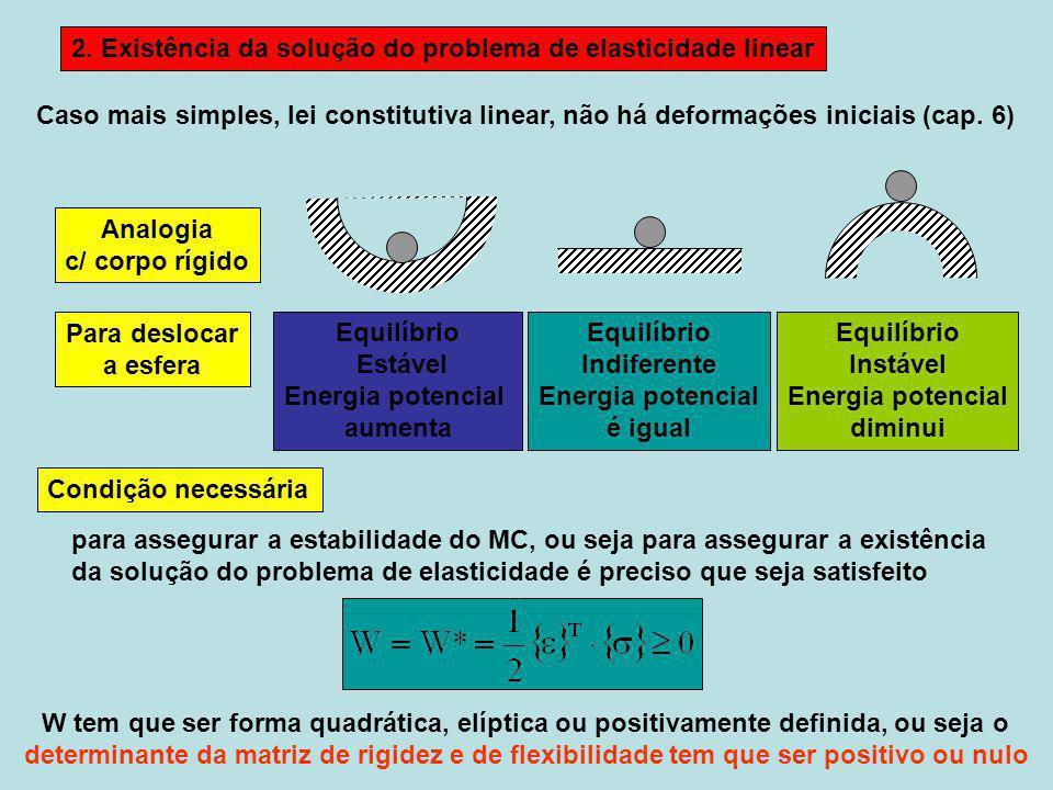 2. Existência da solução do problema de elasticidade linear