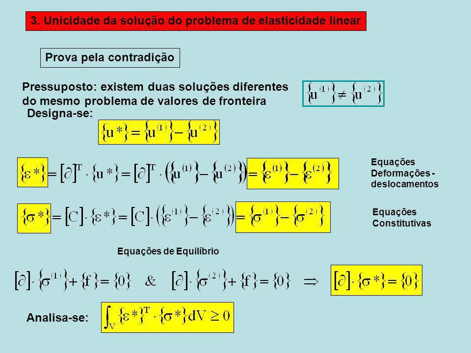 3. Unicidade da solução do problema de elasticidade linear