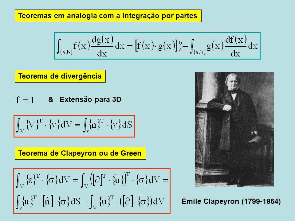 Teoremas em analogia com a integração por partes