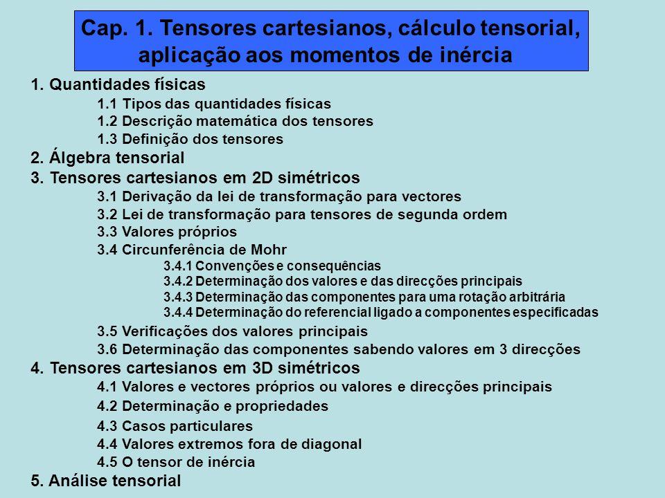 Cap. 1. Tensores cartesianos, cálculo tensorial,