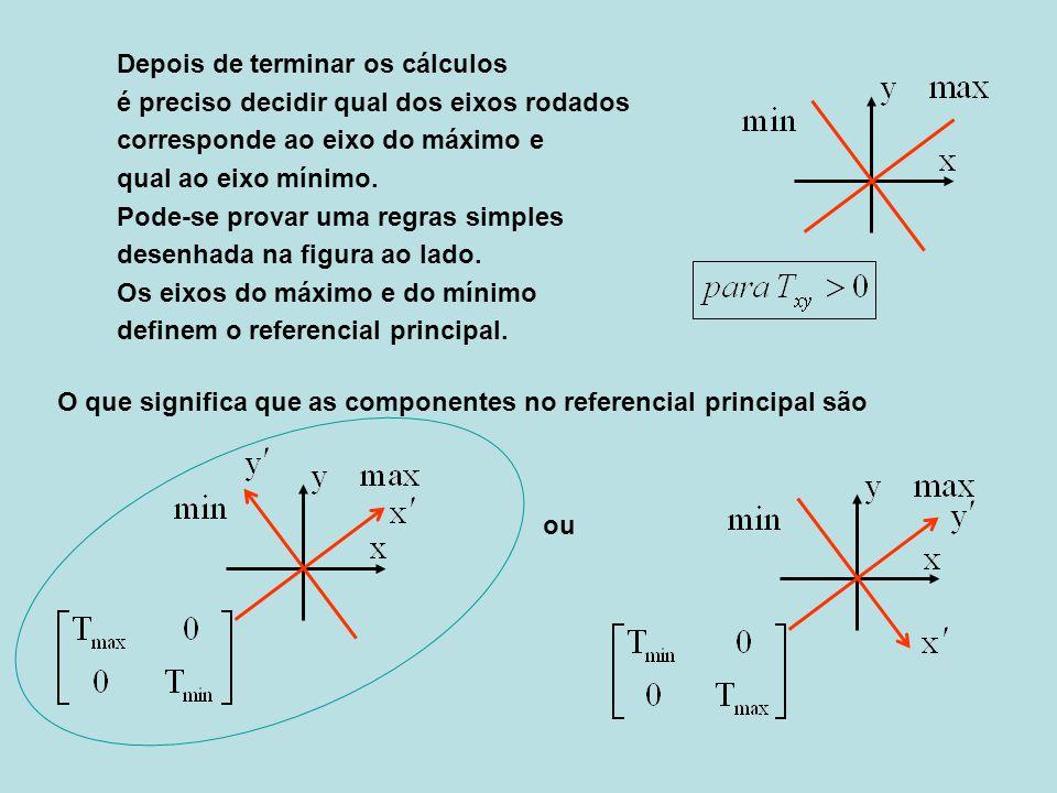 O que significa que as componentes no referencial principal são