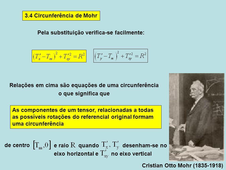 3.4 Circunferência de Mohr