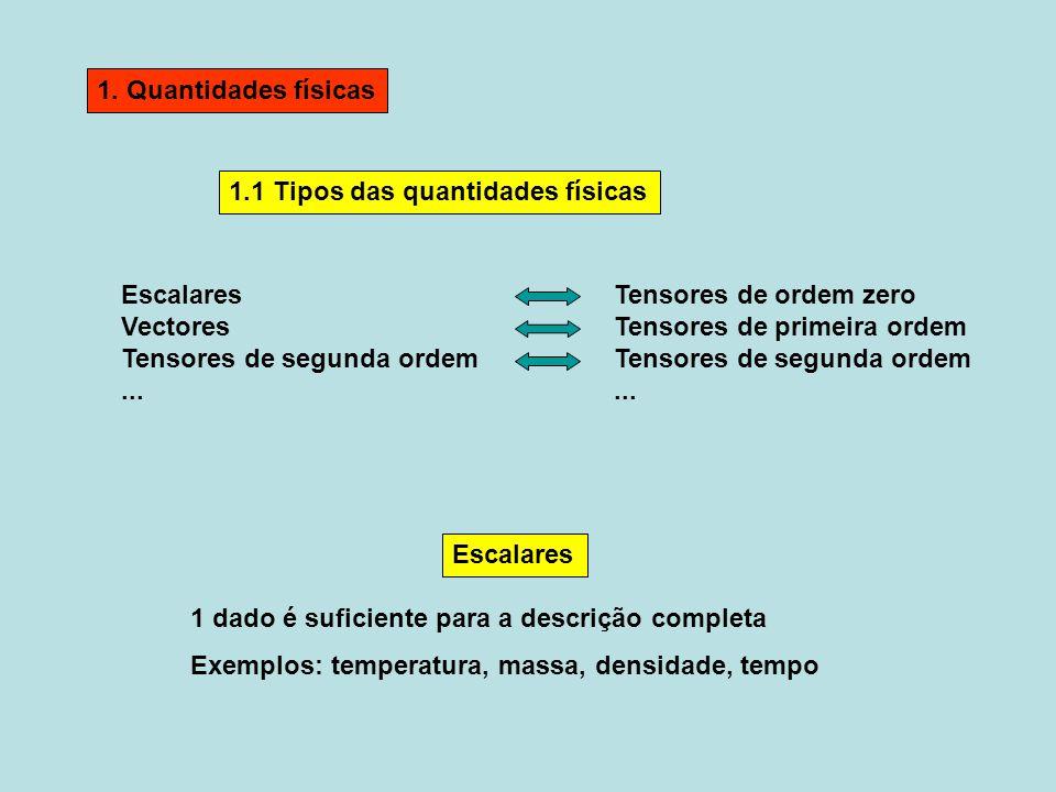 1. Quantidades físicas 1.1 Tipos das quantidades físicas. Escalares. Vectores. Tensores de segunda ordem.