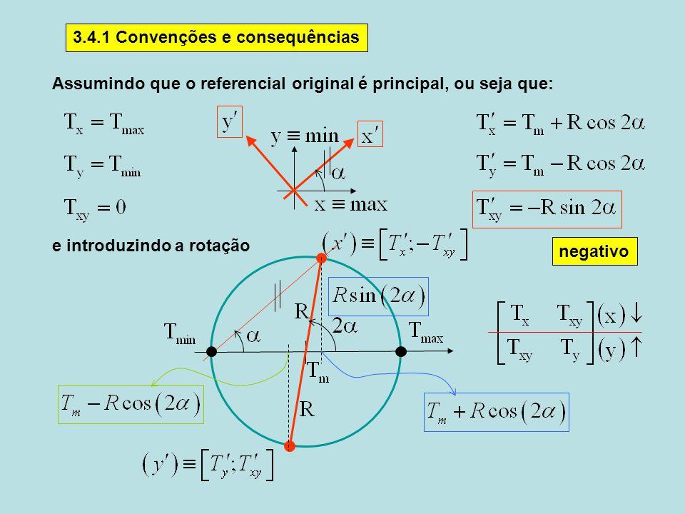 3.4.1 Convenções e consequências