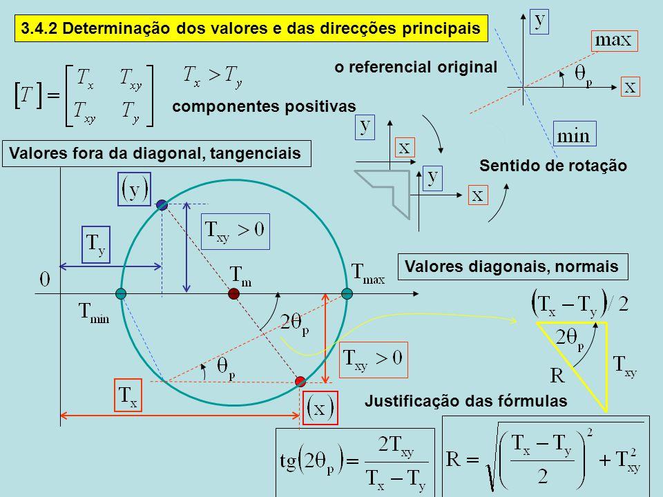 3.4.2 Determinação dos valores e das direcções principais