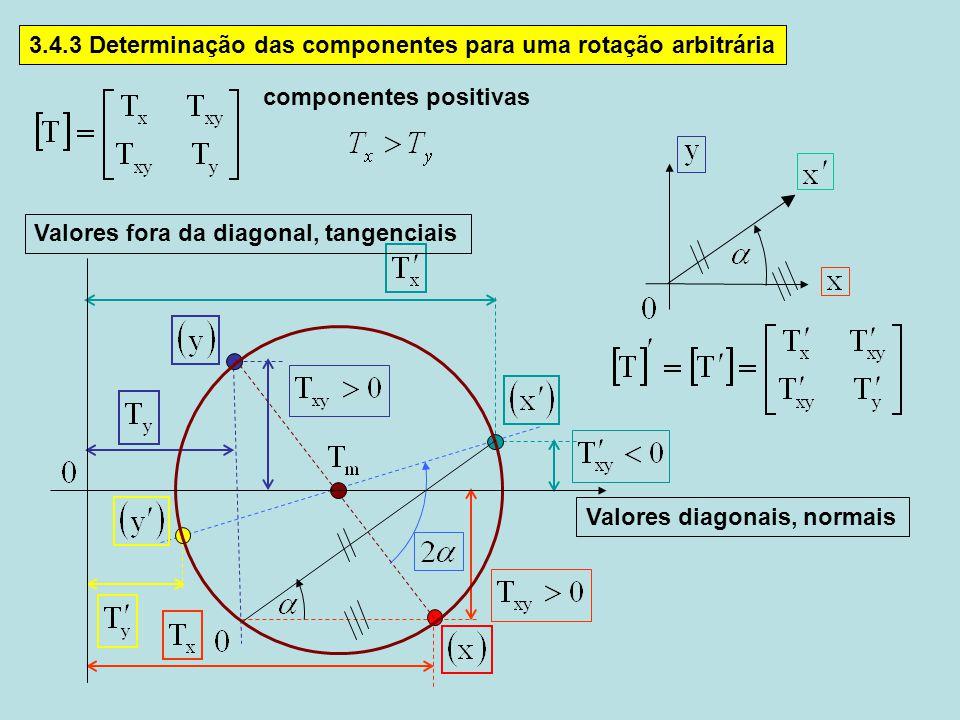 3.4.3 Determinação das componentes para uma rotação arbitrária